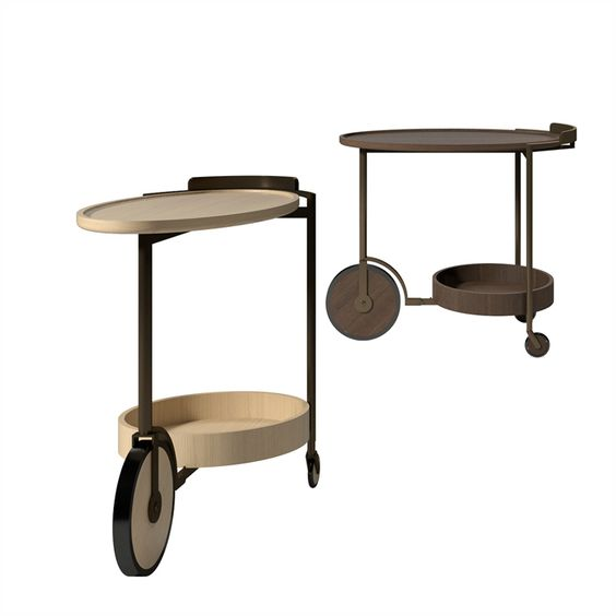LALO table
